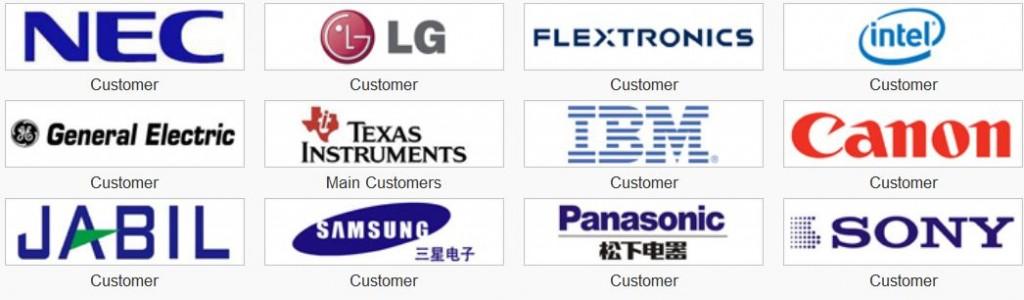 Top Kunden